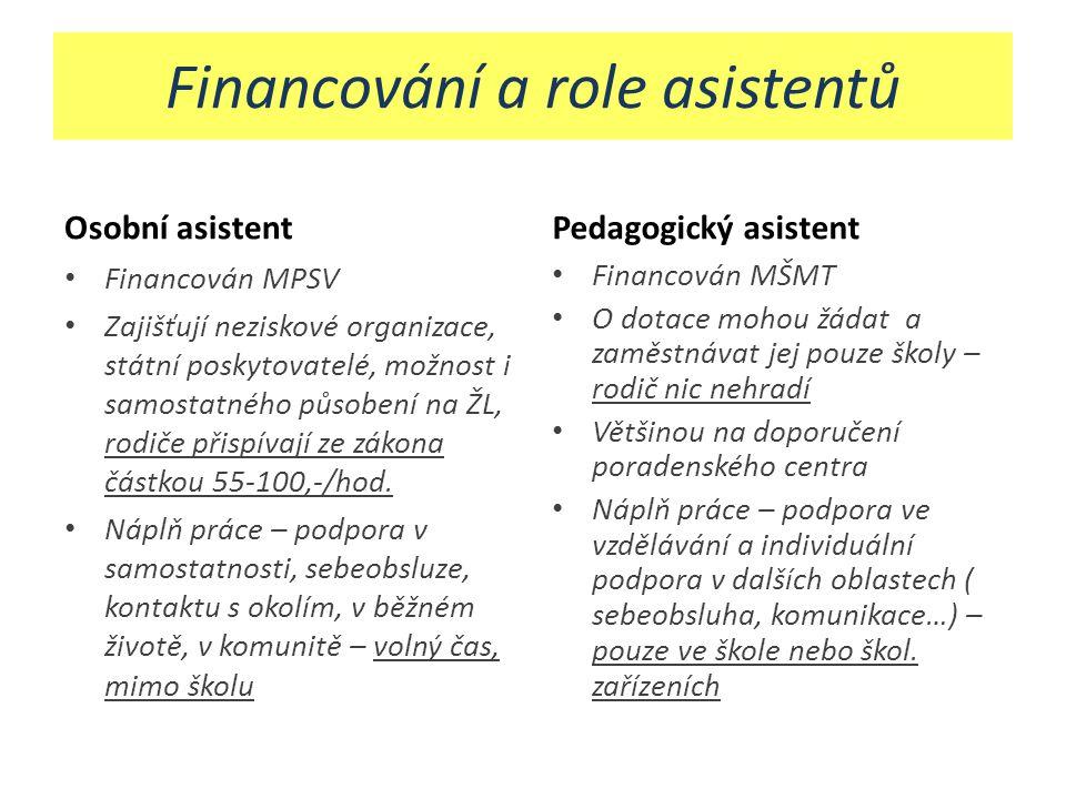 Financování a role asistentů