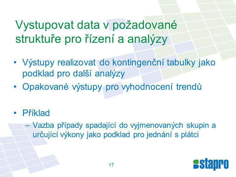 Vystupovat data v požadované struktuře pro řízení a analýzy