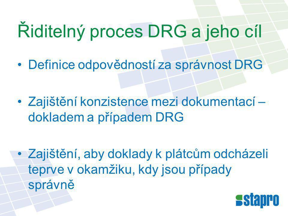 Řiditelný proces DRG a jeho cíl