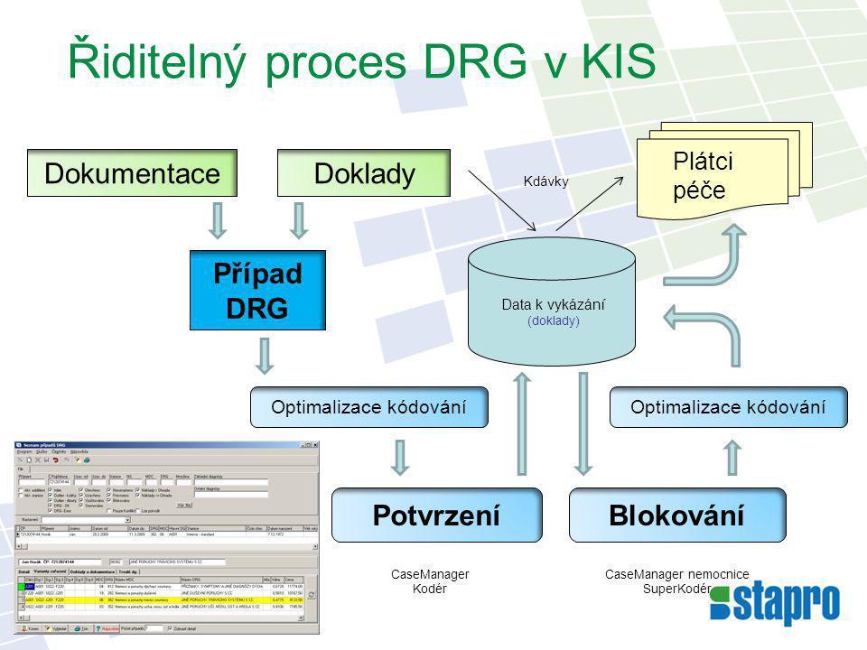 Řiditelný proces DRG v KIS