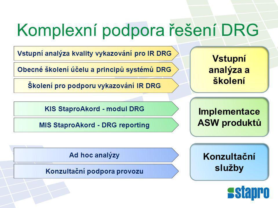 Komplexní podpora řešení DRG