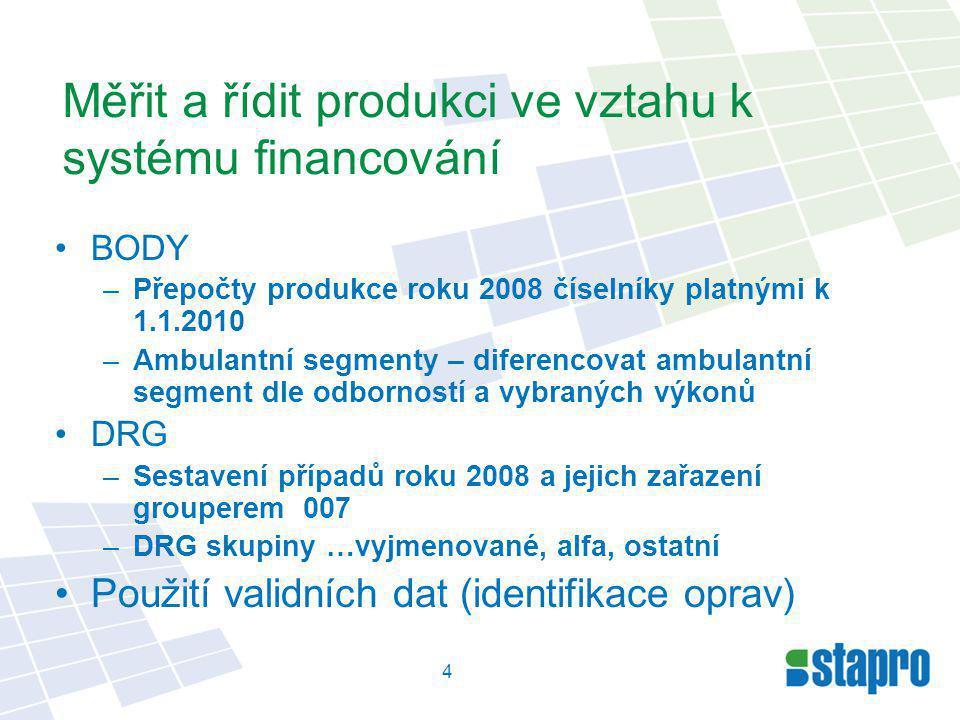 Měřit a řídit produkci ve vztahu k systému financování