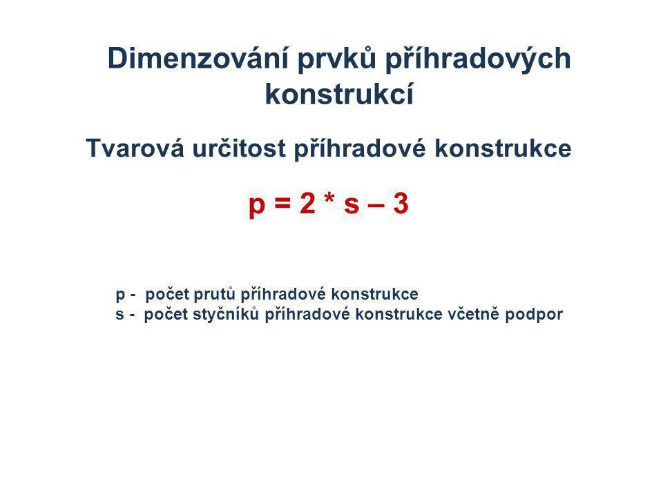 Dimenzování prvků příhradových konstrukcí p = 2 * s – 3