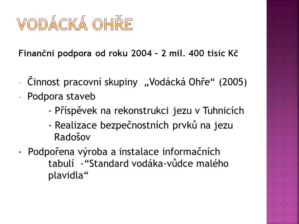 """Vodácká ohře Činnost pracovní skupiny """"Vodácká Ohře (2005)"""