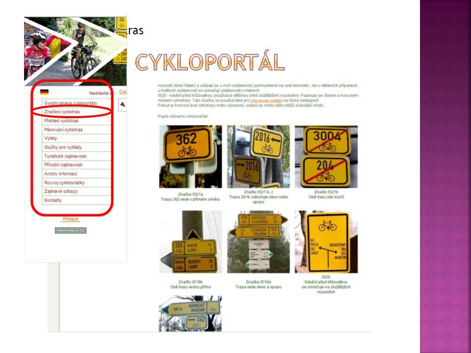 CYKLOPORTÁl Značení cyklotras