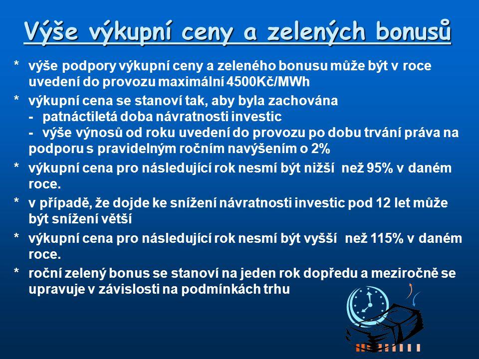 Výše výkupní ceny a zelených bonusů