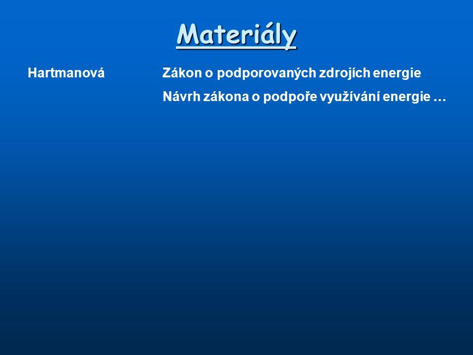 Materiály Hartmanová Zákon o podporovaných zdrojích energie