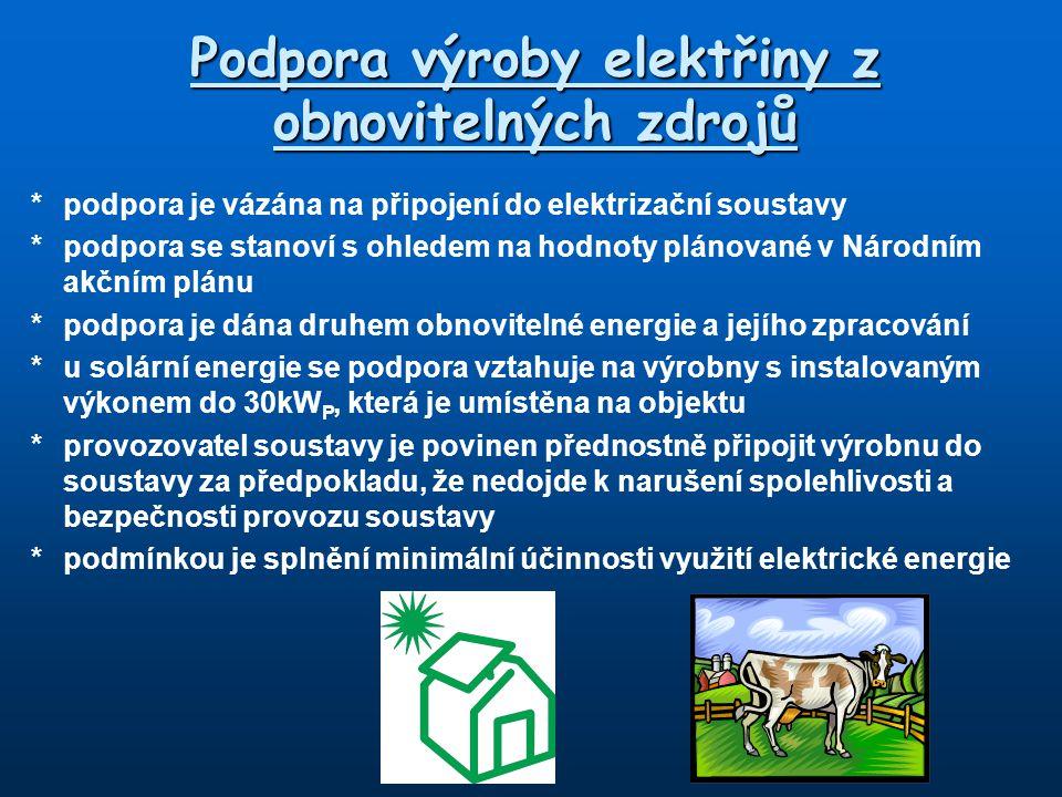 Podpora výroby elektřiny z obnovitelných zdrojů