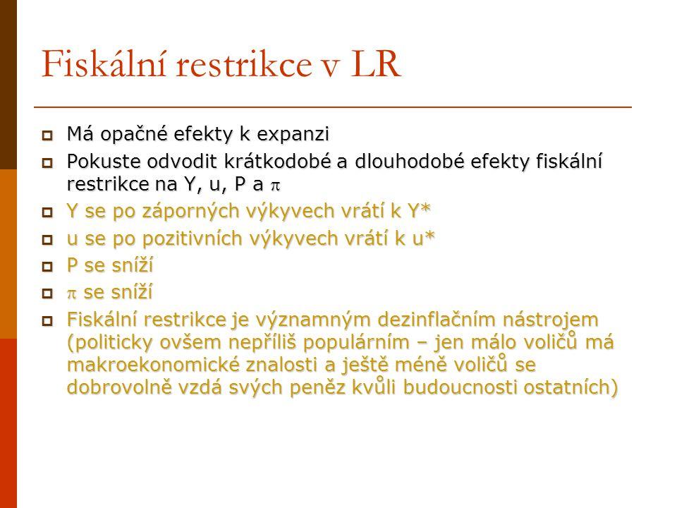 Fiskální restrikce v LR