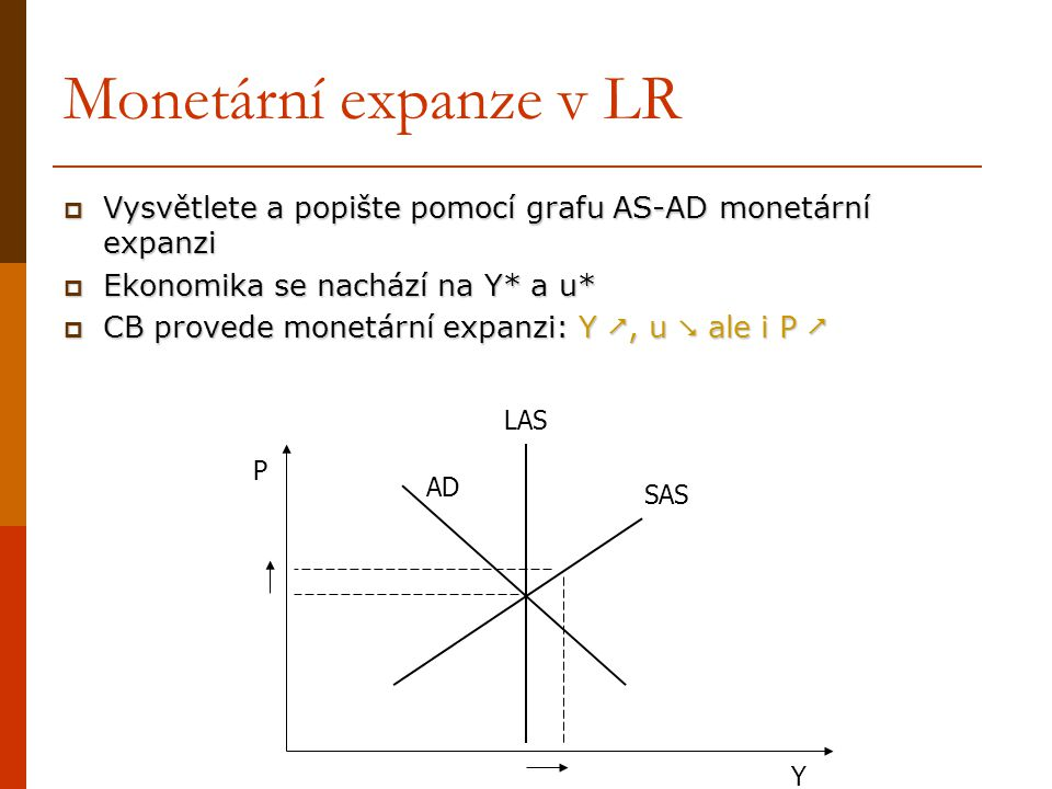 Monetární expanze v LR Vysvětlete a popište pomocí grafu AS-AD monetární expanzi. Ekonomika se nachází na Y* a u*