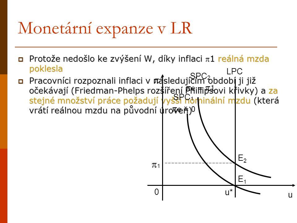 Monetární expanze v LR  1