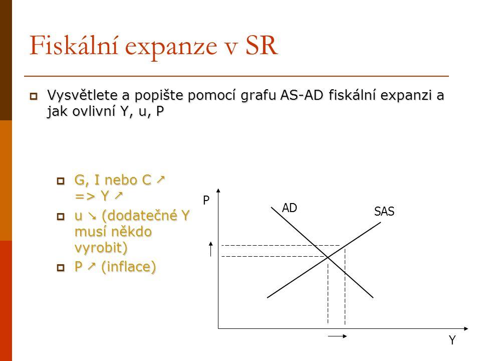 Fiskální expanze v SR Vysvětlete a popište pomocí grafu AS-AD fiskální expanzi a jak ovlivní Y, u, P.