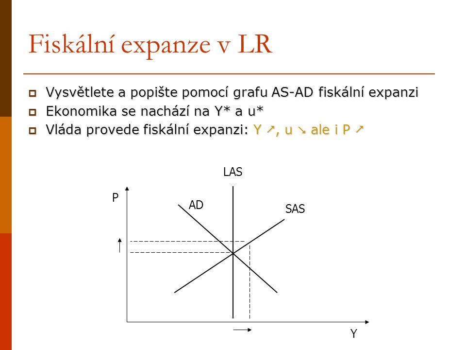 Fiskální expanze v LR Vysvětlete a popište pomocí grafu AS-AD fiskální expanzi. Ekonomika se nachází na Y* a u*