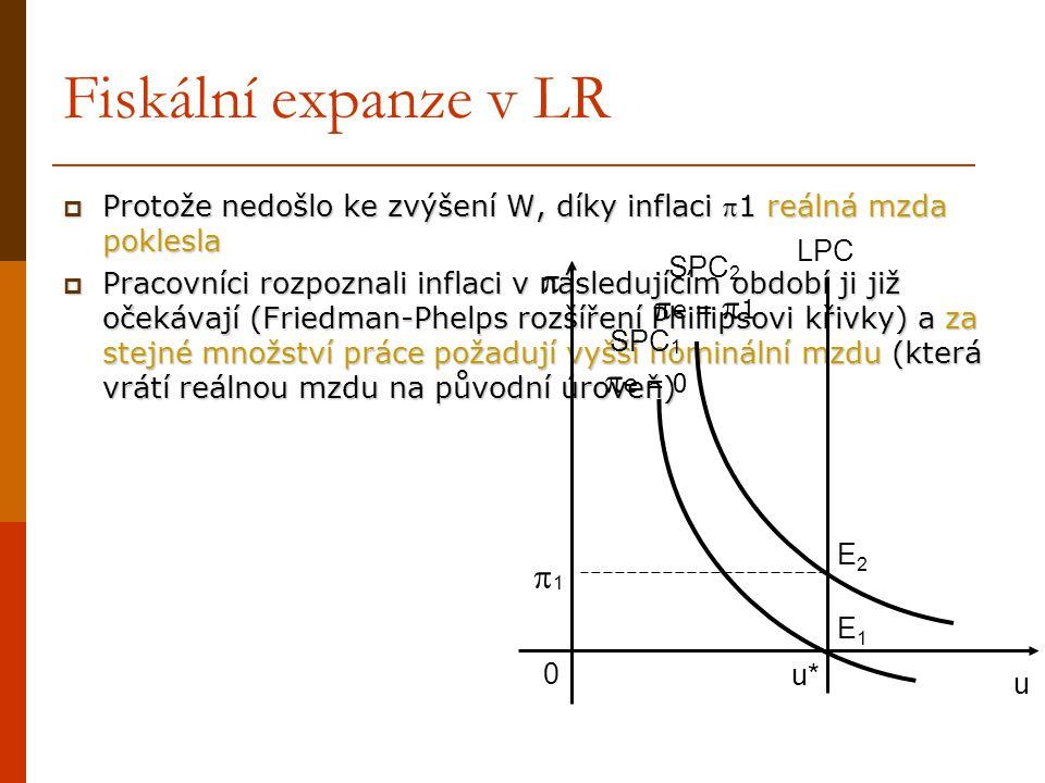 Fiskální expanze v LR  1