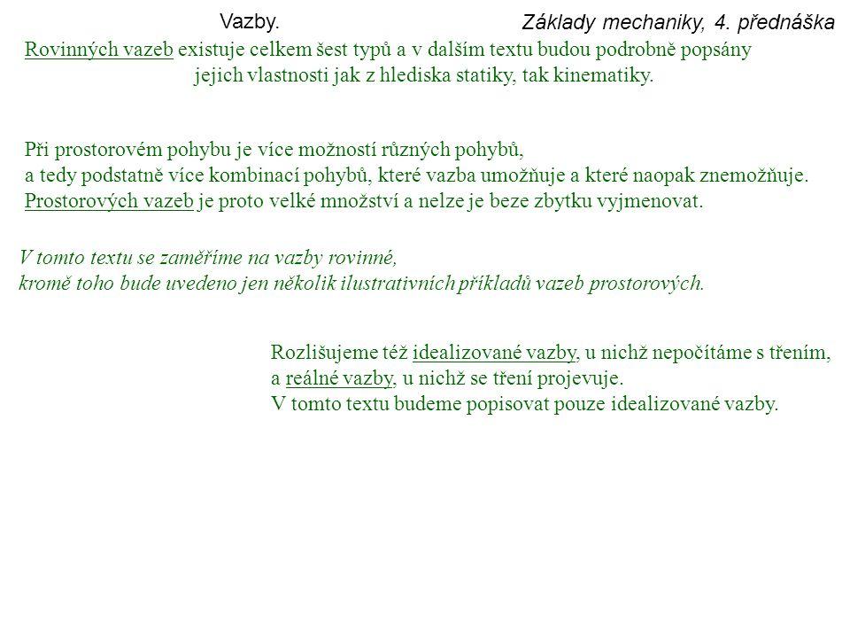 Vazby. Základy mechaniky, 4. přednáška. Rovinných vazeb existuje celkem šest typů a v dalším textu budou podrobně popsány.