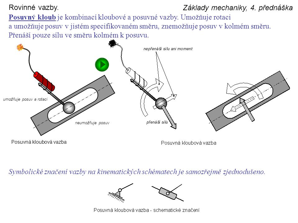 Základy mechaniky, 4. přednáška