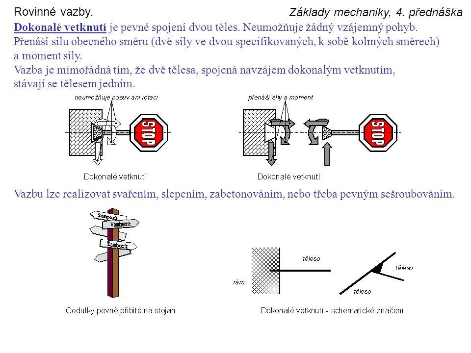 Rovinné vazby. Základy mechaniky, 4. přednáška. Dokonalé vetknutí je pevné spojení dvou těles. Neumožňuje žádný vzájemný pohyb.