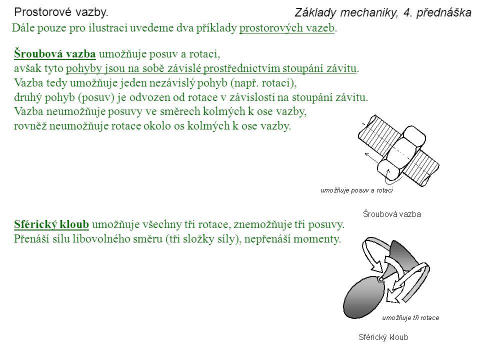 Prostorové vazby. Základy mechaniky, 4. přednáška. Dále pouze pro ilustraci uvedeme dva příklady prostorových vazeb.