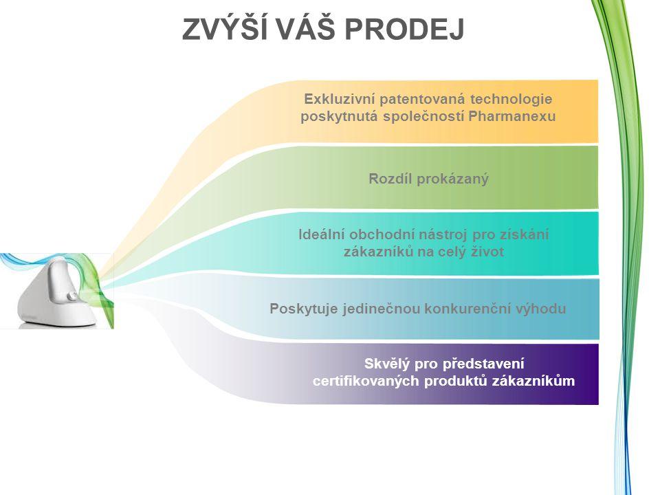 ZVÝŠÍ VÁŠ PRODEJ Exkluzivní patentovaná technologie