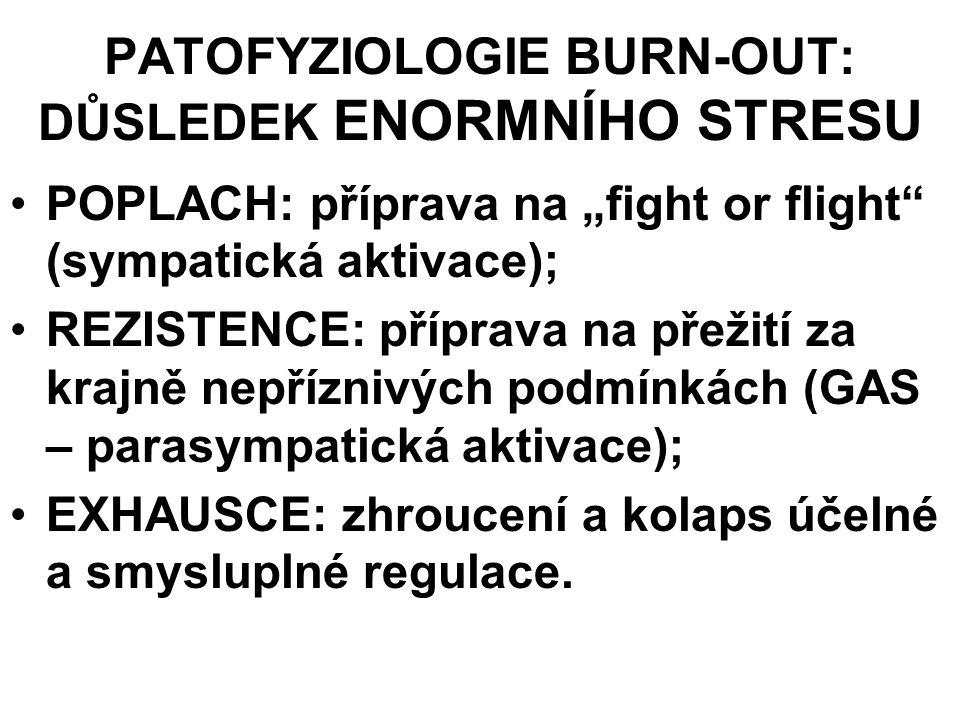 PATOFYZIOLOGIE BURN-OUT: DŮSLEDEK ENORMNÍHO STRESU