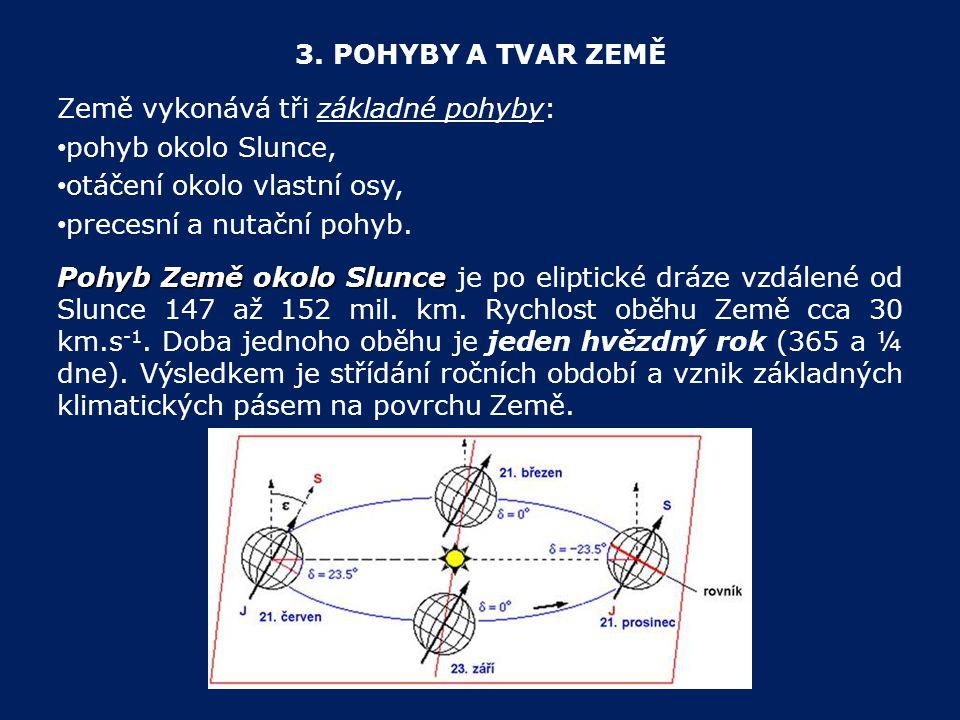 3. POHYBY A TVAR ZEMĚ Země vykonává tři základné pohyby: pohyb okolo Slunce, otáčení okolo vlastní osy,