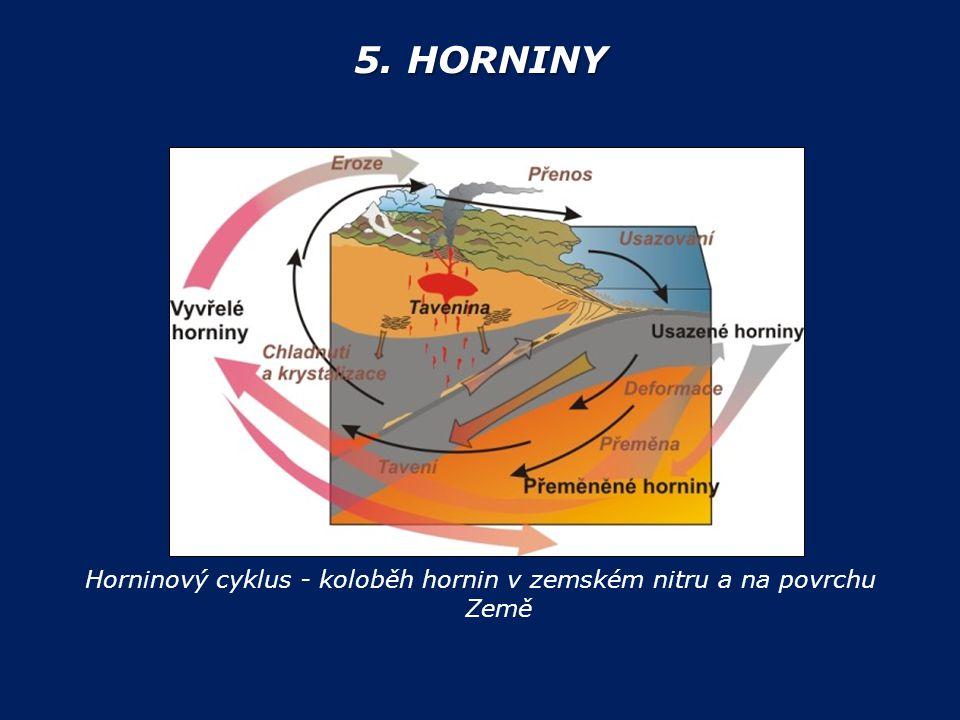 Horninový cyklus - koloběh hornin v zemském nitru a na povrchu Země