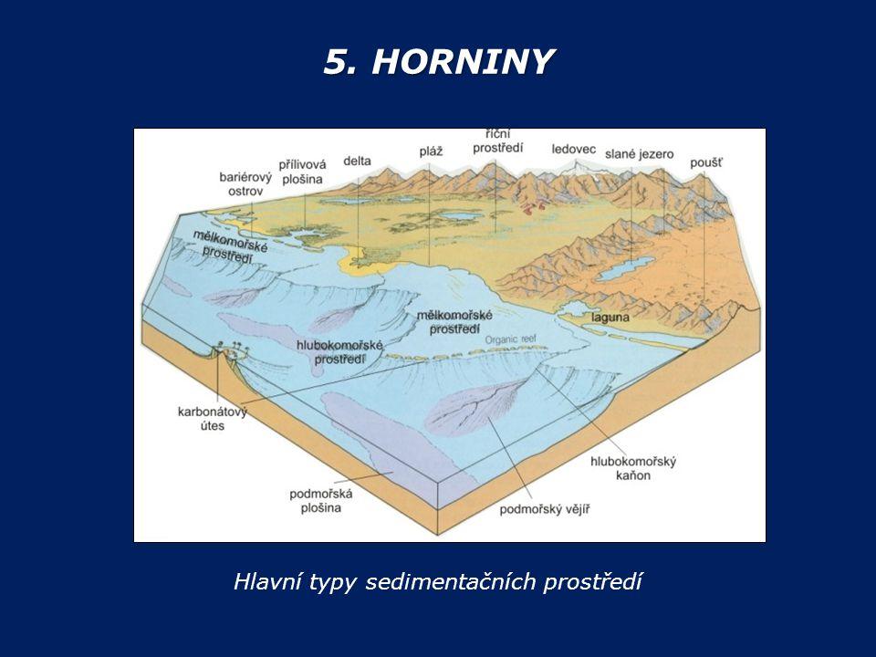 Hlavní typy sedimentačních prostředí
