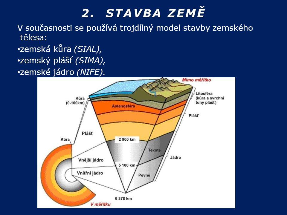 2. STAVBA ZEMĚ V současnosti se používá trojdílný model stavby zemského tělesa: zemská kůra (SIAL),