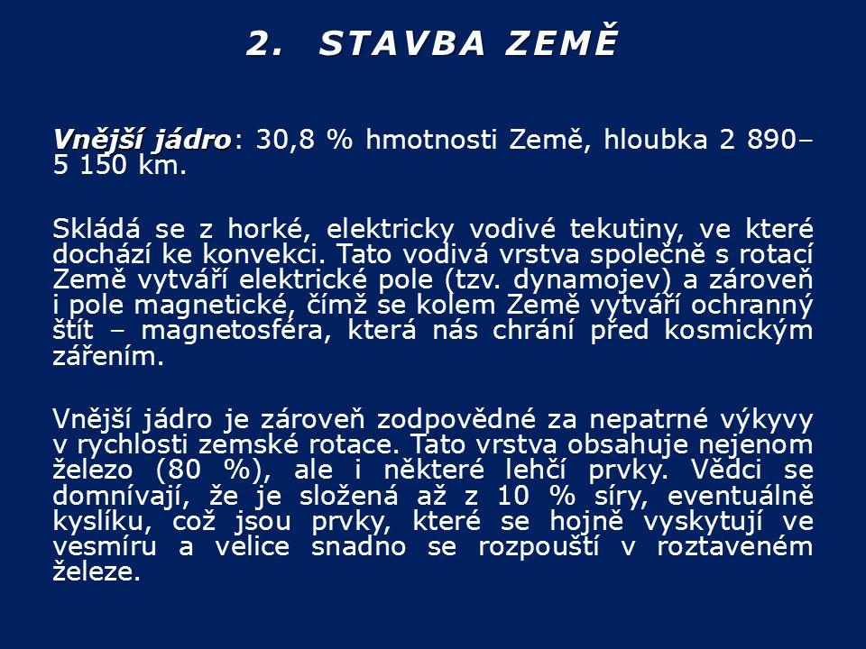 2. STAVBA ZEMĚ Vnější jádro: 30,8 % hmotnosti Země, hloubka 2 890–5 150 km.
