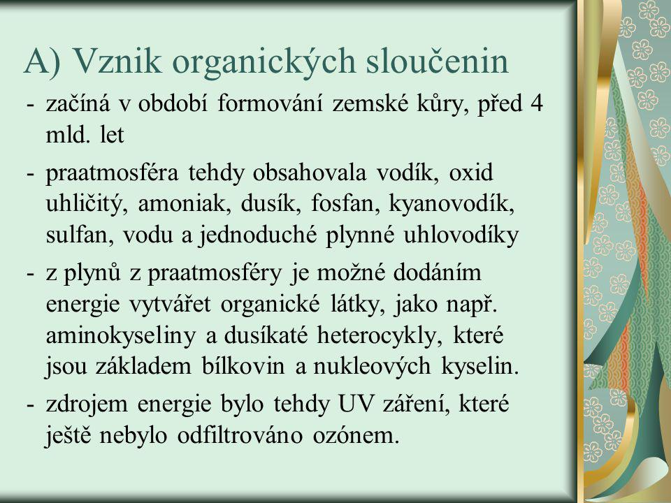 A) Vznik organických sloučenin
