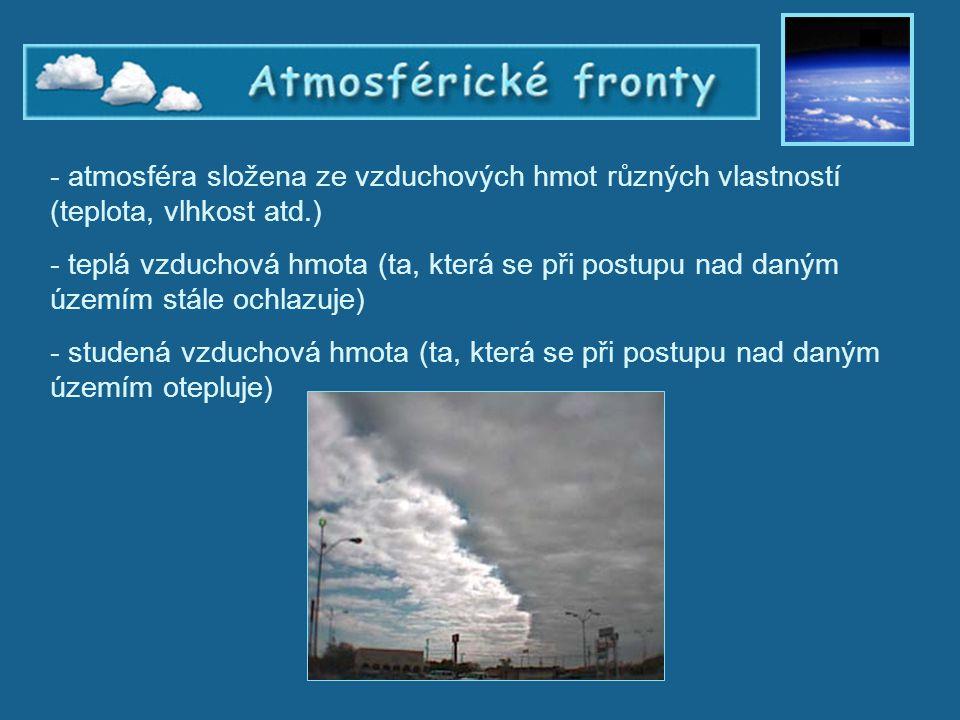 Atmosférické fronty 1 - atmosféra složena ze vzduchových hmot různých vlastností (teplota, vlhkost atd.)