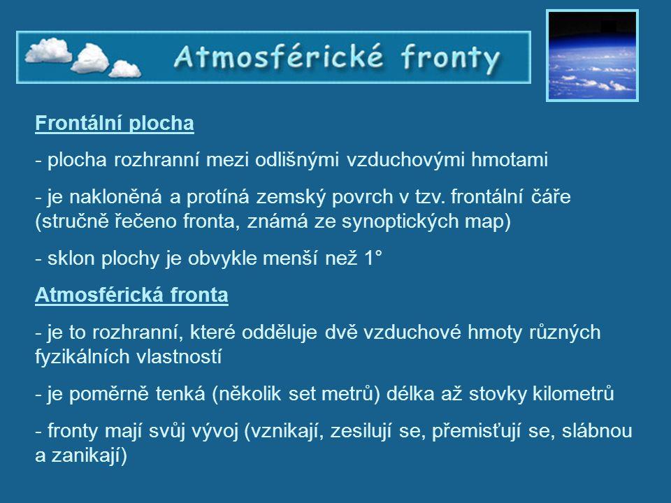 Atmosférické fronty 3 – frontální plocha