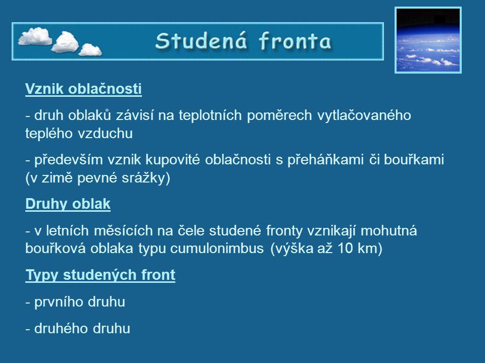 Studená fronta 2 Vznik oblačnosti. druh oblaků závisí na teplotních poměrech vytlačovaného teplého vzduchu.