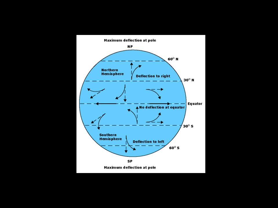 Coriolisova síla 2