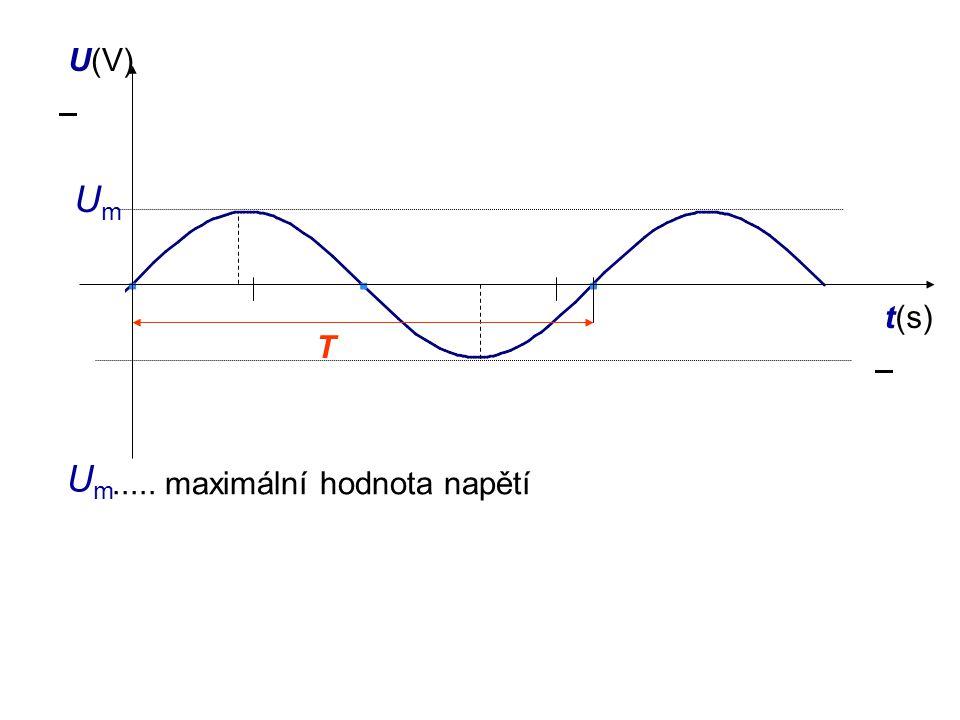 U(V) Um t(s) T Um ..... maximální hodnota napětí