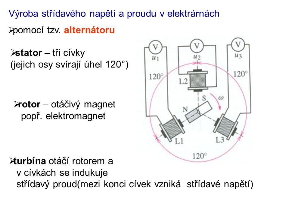 Výroba střídavého napětí a proudu v elektrárnách