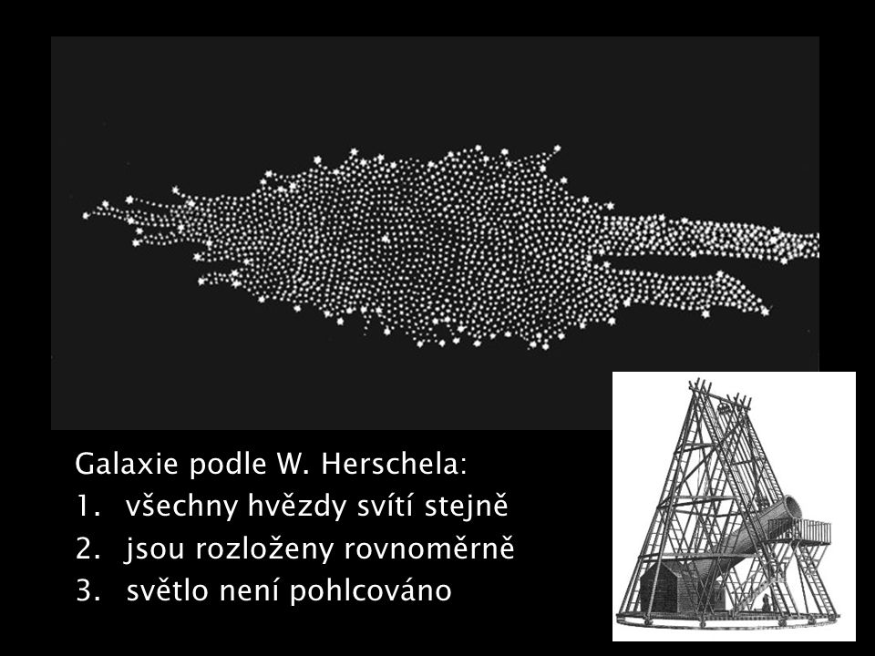 Galaxie podle W. Herschela: