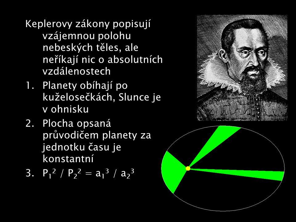 Keplerovy zákony popisují vzájemnou polohu nebeských těles, ale neříkají nic o absolutních vzdálenostech