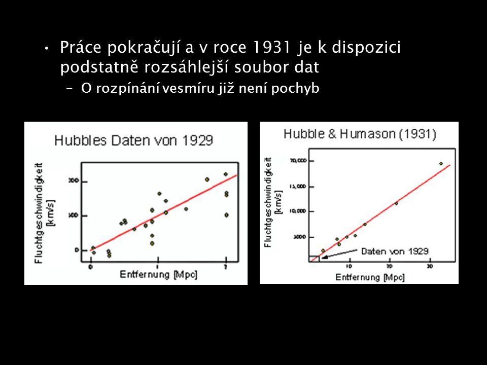 Práce pokračují a v roce 1931 je k dispozici podstatně rozsáhlejší soubor dat