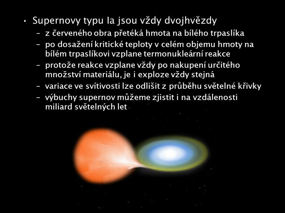 Supernovy typu Ia jsou vždy dvojhvězdy