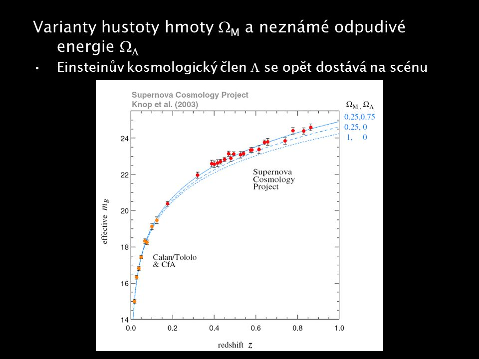 Varianty hustoty hmoty M a neznámé odpudivé energie 