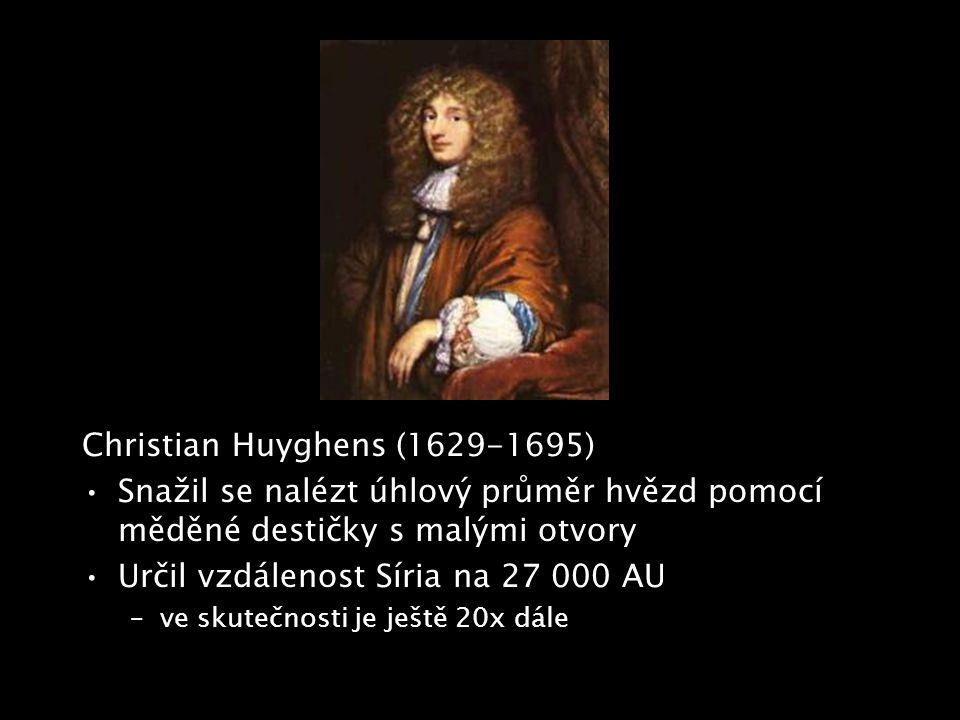 Christian Huyghens (1629-1695)