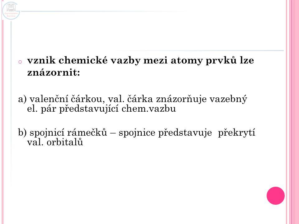 vznik chemické vazby mezi atomy prvků lze znázornit: