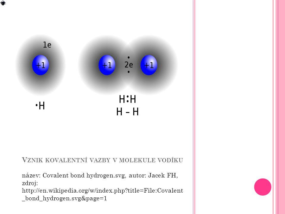 Vznik kovalentní vazby v molekule vodíku
