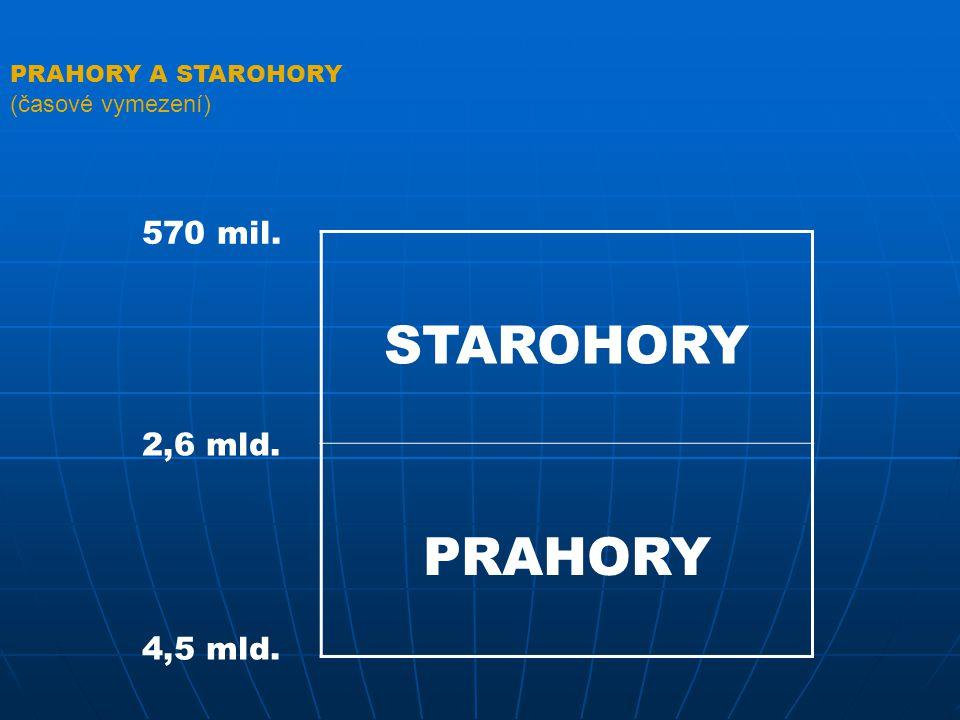 STAROHORY PRAHORY 570 mil. 2,6 mld. 4,5 mld.
