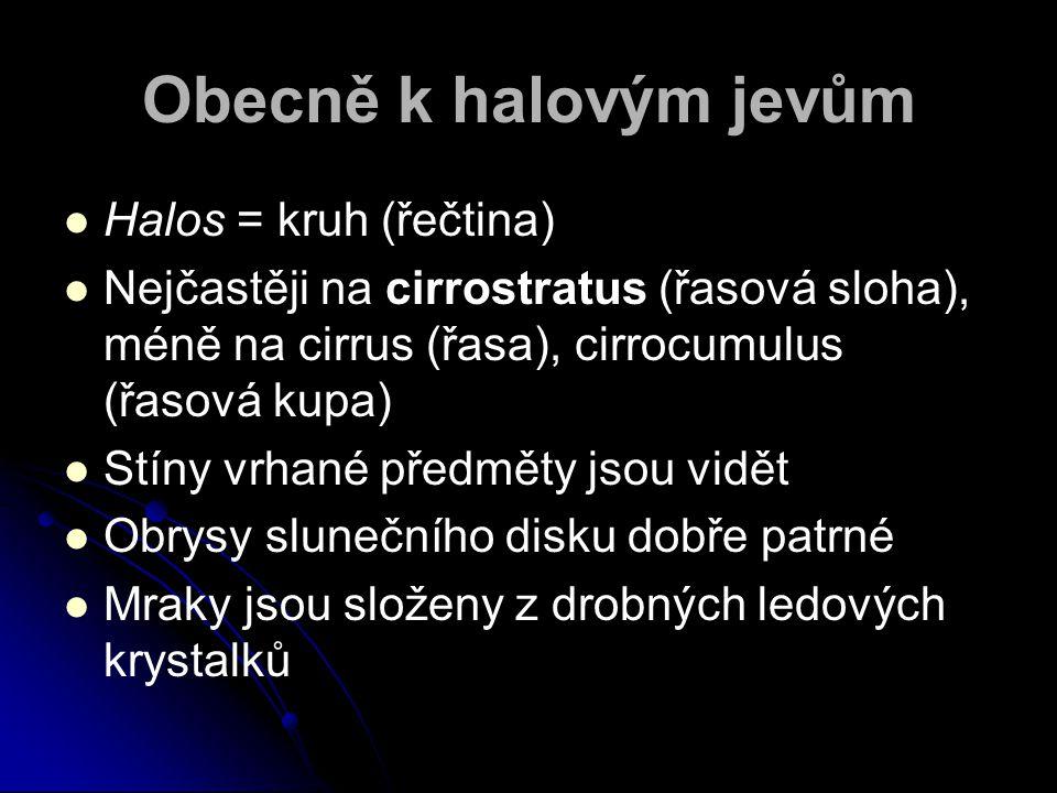 Obecně k halovým jevům Halos = kruh (řečtina)