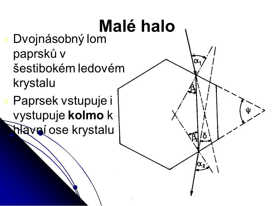 Malé halo Dvojnásobný lom paprsků v šestibokém ledovém krystalu