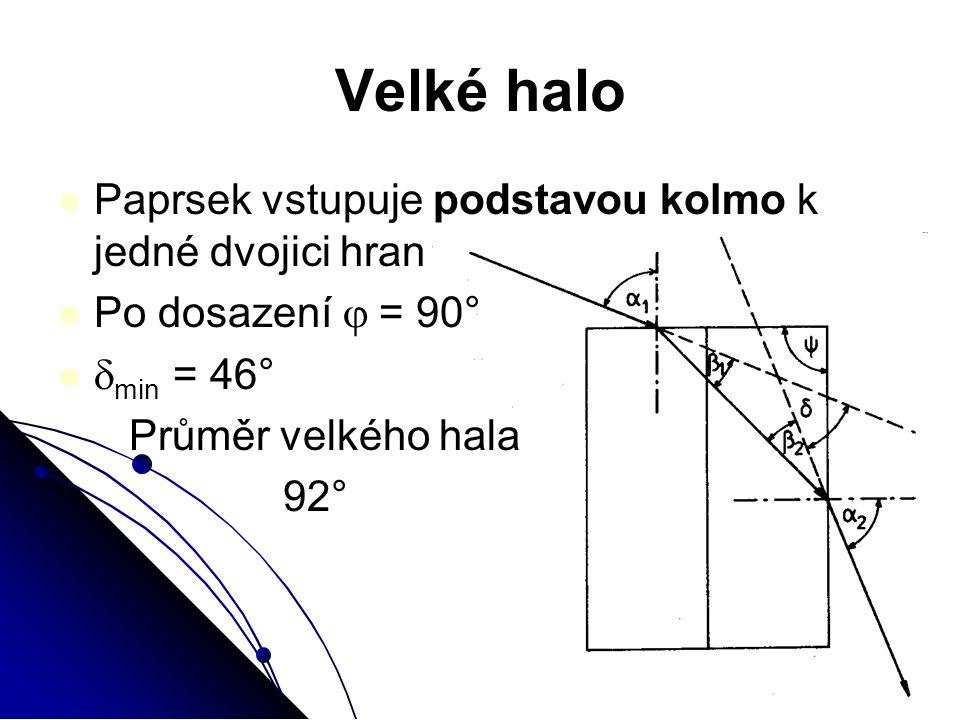 Velké halo Paprsek vstupuje podstavou kolmo k jedné dvojici hran