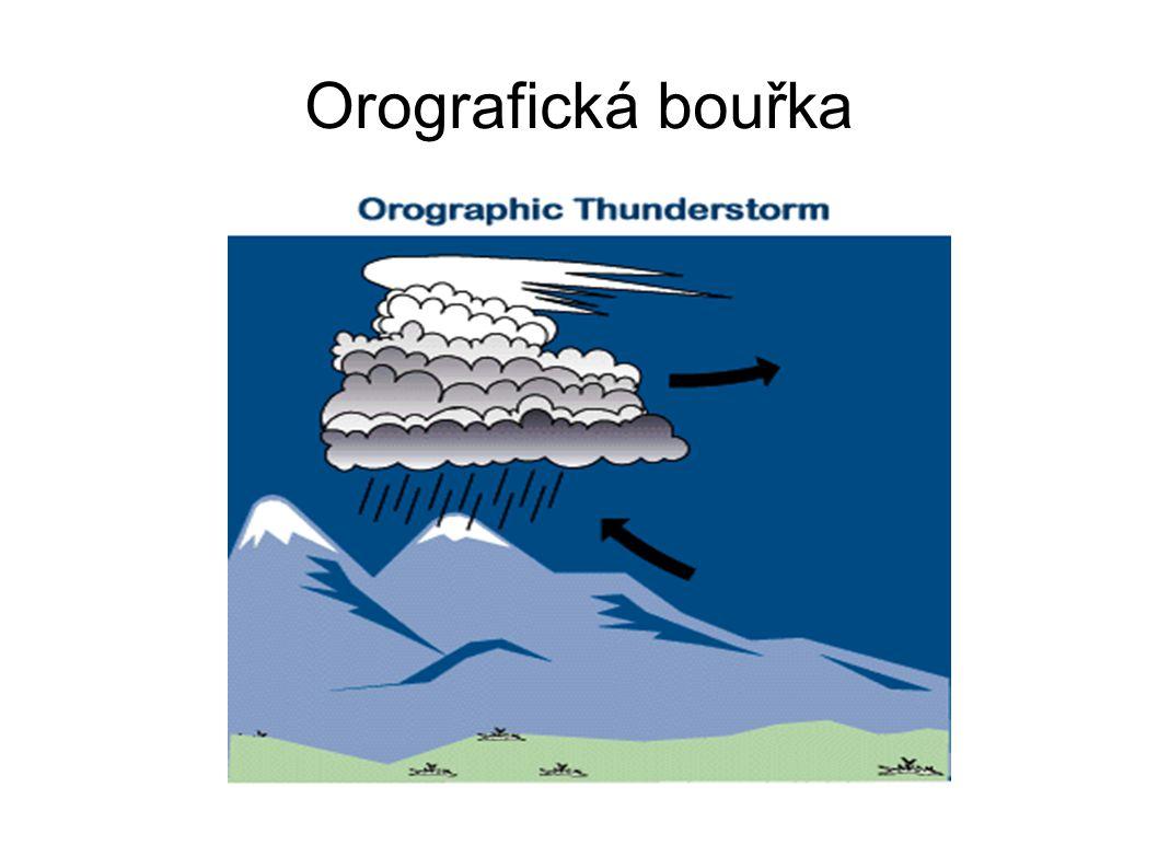 Orografická bouřka