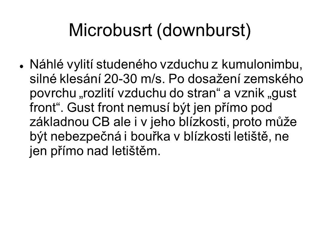 Microbusrt (downburst)